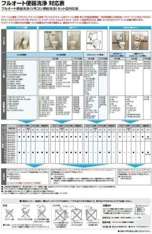 画像3: [CW-EA23QA]リクシル[LIXIL/INAX]洗浄便座[シャワートイレNewPASSOパッソ][密結式便器用]【送料無料】